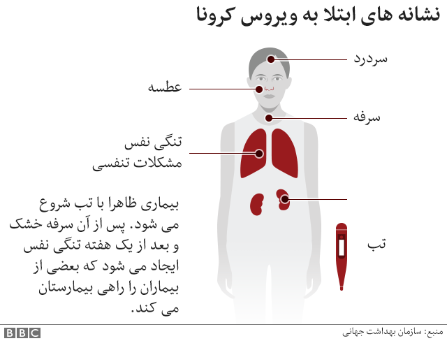 اعلامیه خبرگزاری وطن۲۴ در مورد ویروس کرونا